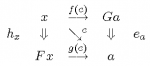 Adjoint Functors and Heteromorphisms